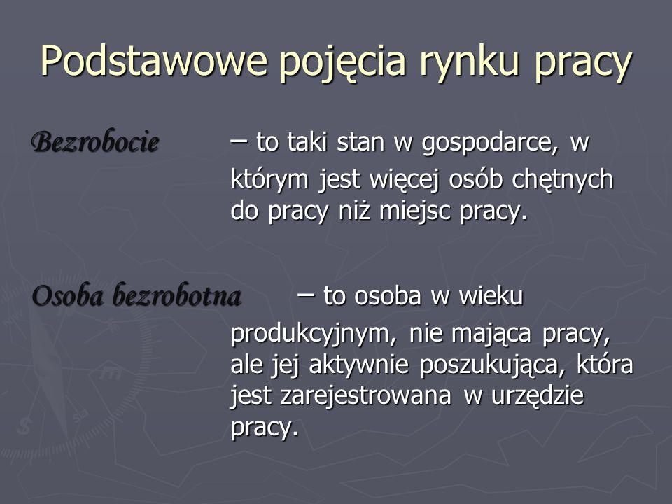 Zawody przyszłości webmaster, webmaster, kosmetolog, kosmetolog, audytor, audytor, wizażysta, wizażysta, gerontolog, gerontolog, urzędnik Unii Europejskiej, broker informacji, rezydent, notariusz, fizjoterapeuta.
