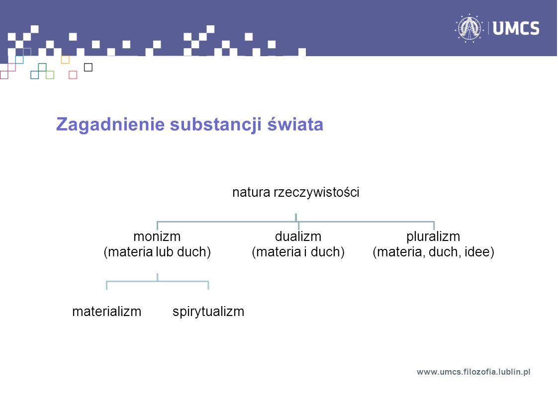 Zagadnienie substancji świata www.umcs.filozofia.lublin.pl natura rzeczywistości monizm (materia lub duch) materializmspirytualizm dualizm (materia i