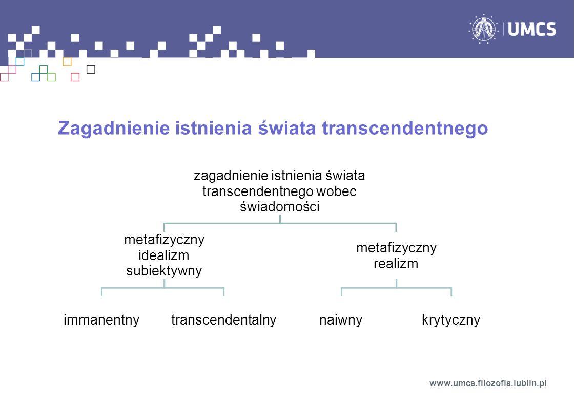 Zagadnienie istnienia świata transcendentnego www.umcs.filozofia.lublin.pl zagadnienie istnienia świata transcendentnego wobec świadomości metafizyczn
