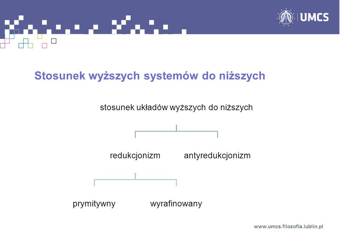Stosunek wyższych systemów do niższych www.umcs.filozofia.lublin.pl stosunek układów wyższych do niższych redukcjonizm prymitywnywyrafinowany antyredu