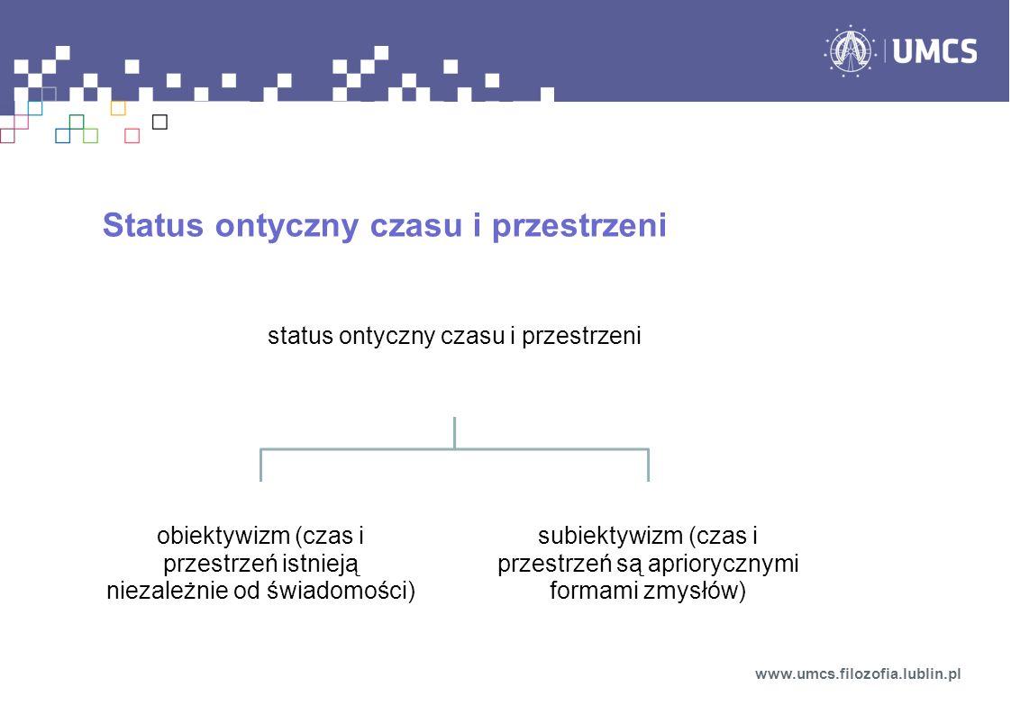 Status ontyczny czasu i przestrzeni www.umcs.filozofia.lublin.pl status ontyczny czasu i przestrzeni obiektywizm (czas i przestrzeń istnieją niezależn