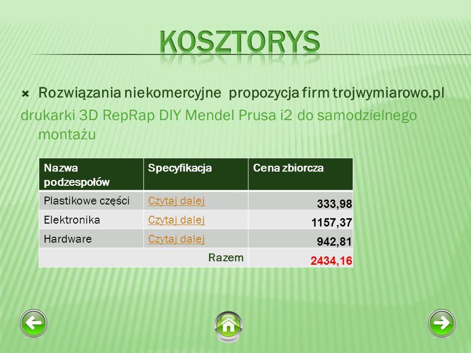 Rozwiązania niekomercyjne propozycja firm trojwymiarowo.pl drukarki 3D RepRap DIY Mendel Prusa i2 do samodzielnego montażu Nazwa podzespołów SpecyfikacjaCena zbiorcza Plastikowe częściCzytaj dalej 333,98 ElektronikaCzytaj dalej 1157,37 HardwareCzytaj dalej 942,81 Razem 2434,16