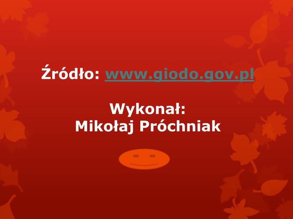 Źródło: www.giodo.gov.pl Wykonał: Mikołaj Próchniakwww.giodo.gov.pl