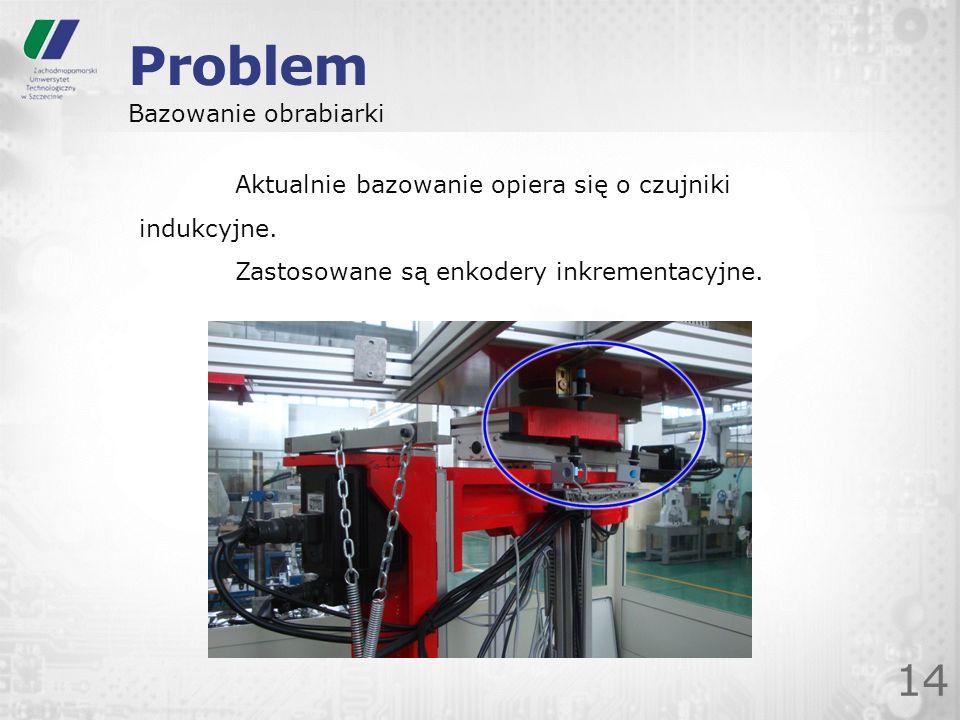 Problem 14 Bazowanie obrabiarki Aktualnie bazowanie opiera się o czujniki indukcyjne. Zastosowane są enkodery inkrementacyjne.