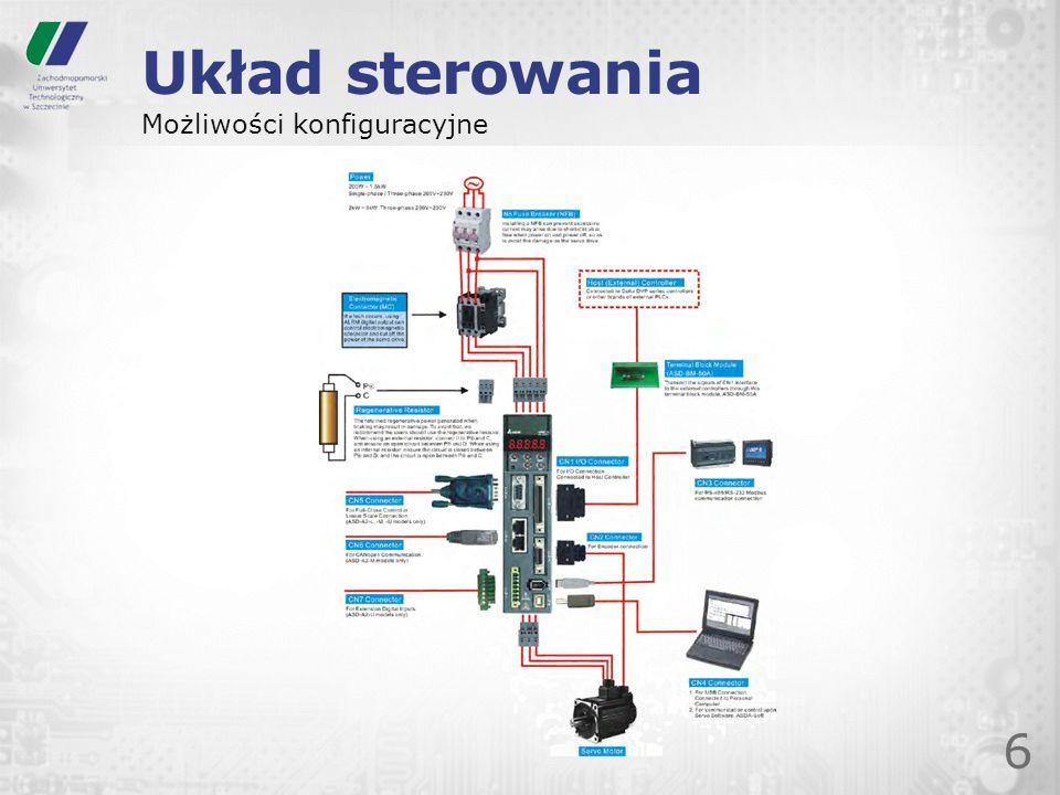 Rozwiązanie 17 Dopasowanie osi do odpowiednich portów COM Zrealizowanie skryptu wyszukującego aktywne porty COM.