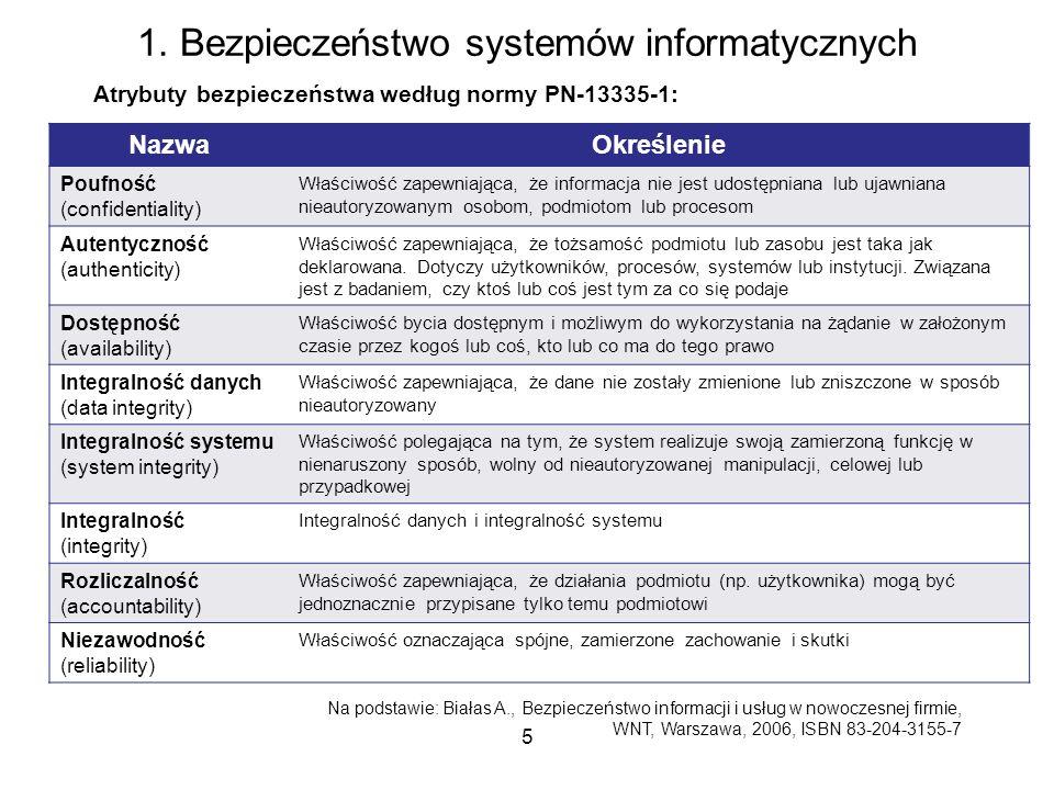5 1. Bezpieczeństwo systemów informatycznych Atrybuty bezpieczeństwa według normy PN-13335-1: Na podstawie: Białas A., Bezpieczeństwo informacji i usł