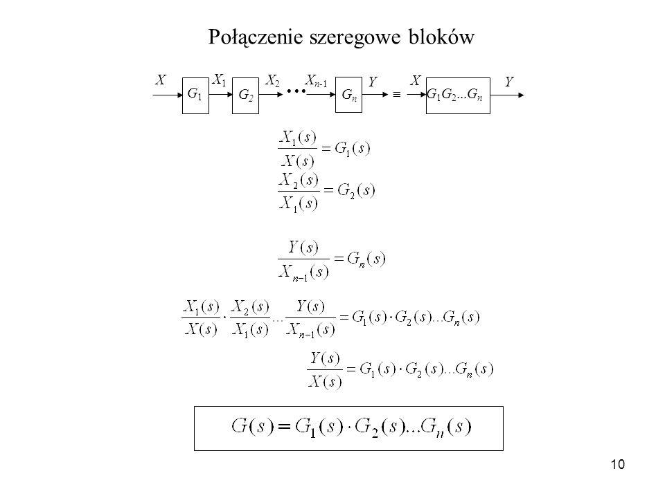 10 Połączenie szeregowe bloków G1G1 G2G2 GnGn X X1X1 X2X2 G 1 G 2...G n X n-1 Y X Y
