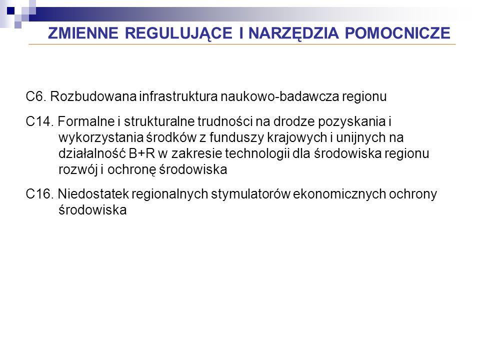 ZMIENNE AUTONOMICZNE C1.