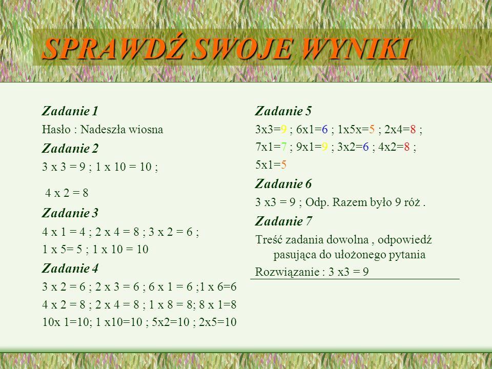 SPRAWDŹ SWOJE WYNIKI Zadanie 1 Hasło : Nadeszła wiosna Zadanie 2 3 x 3 = 9 ; 1 x 10 = 10 ; 4 x 2 = 8 Zadanie 3 4 x 1 = 4 ; 2 x 4 = 8 ; 3 x 2 = 6 ; 1 x 5= 5 ; 1 x 10 = 10 Zadanie 4 3 x 2 = 6 ; 2 x 3 = 6 ; 6 x 1 = 6 ;1 x 6=6 4 x 2 = 8 ; 2 x 4 = 8 ; 1 x 8 = 8; 8 x 1=8 10x 1=10; 1 x10=10 ; 5x2=10 ; 2x5=10 Zadanie 5 3x3=9 ; 6x1=6 ; 1x5x=5 ; 2x4=8 ; 7x1=7 ; 9x1=9 ; 3x2=6 ; 4x2=8 ; 5x1=5 Zadanie 6 3 x3 = 9 ; Odp.