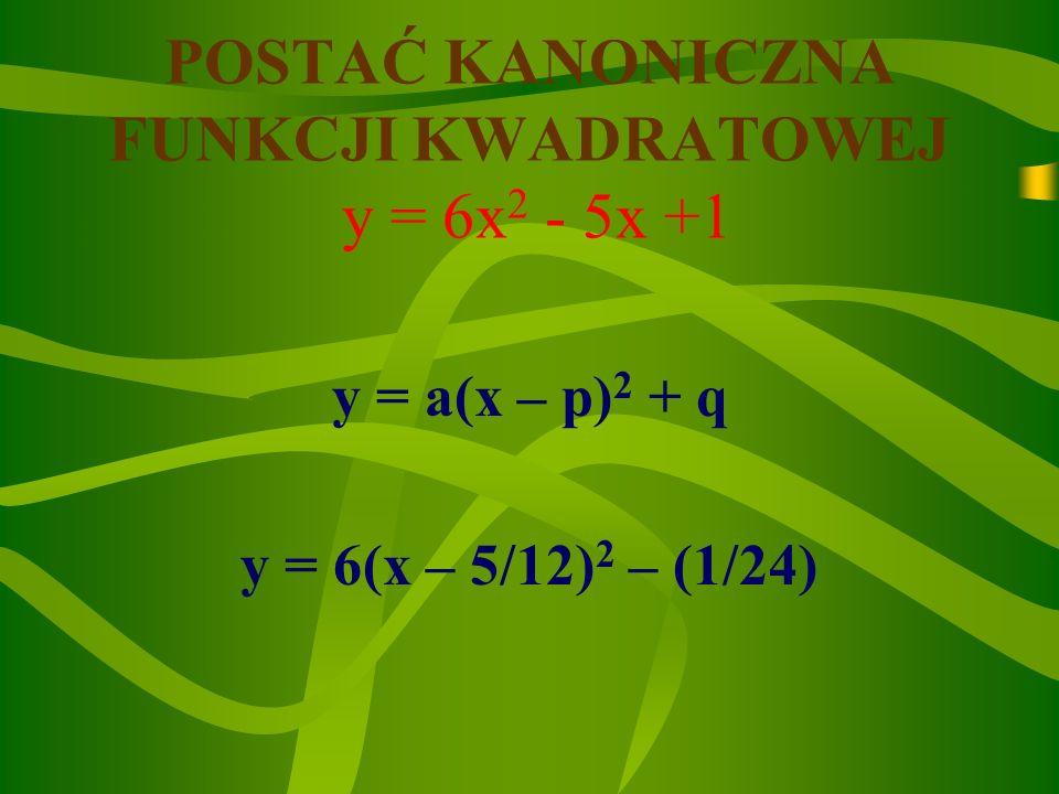 POSTAĆ KANONICZNA FUNKCJI KWADRATOWEJ y = 6x 2 - 5x +1 y = a(x – p) 2 + q y = 6(x – 5/12) 2 – (1/24)