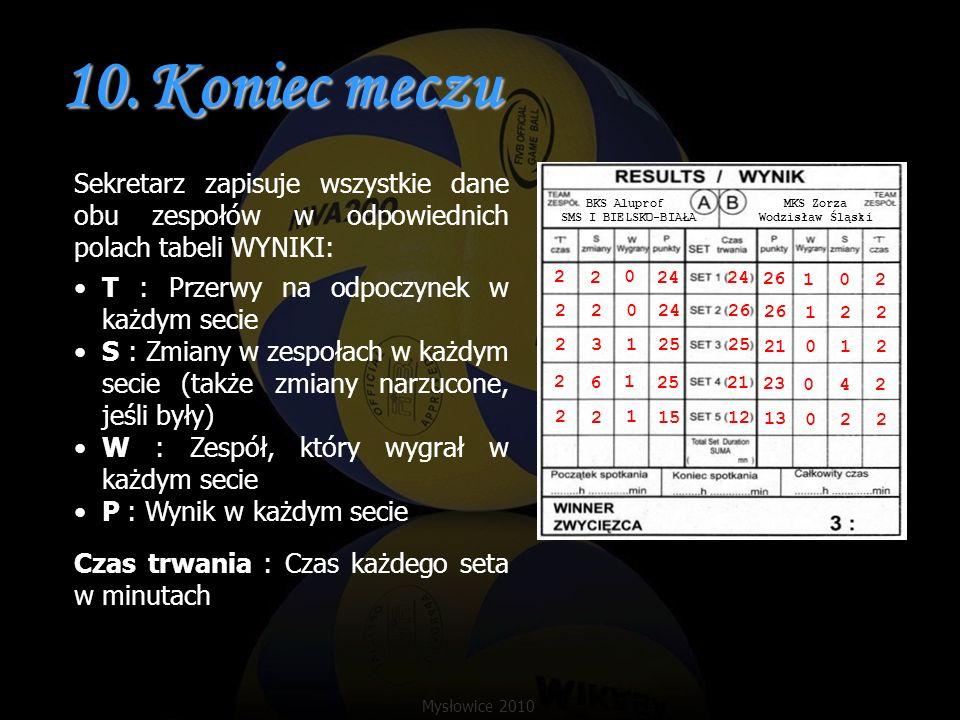 10.Koniec meczu Sekretarz zapisuje wszystkie dane obu zespołów w odpowiednich polach tabeli WYNIKI: T : Przerwy na odpoczynek w każdym secie S : Zmian