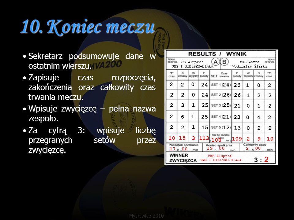 10.Koniec meczu Sekretarz podsumowuje dane w ostatnim wierszu. Zapisuje czas rozpoczęcia, zakończenia oraz całkowity czas trwania meczu. Wpisuje zwyci