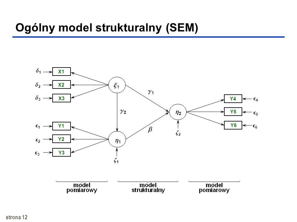 strona 11 Model pomiarowy (CFA) x 1 = 11 1 + 1 x 2 = 21 1 + 2 x 3 = 31 1 + 3 czynniki wspólne x 4 = 42 2 + 4 x 5 = 52 2 + 5 x 6 = 62 2 + 6 ładunki czy