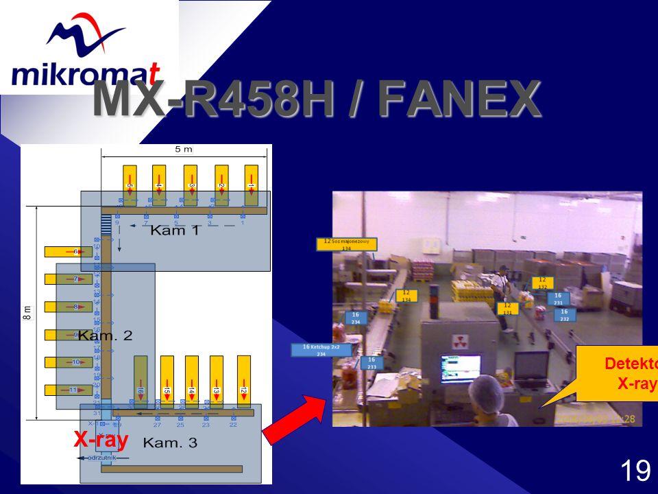 19 MX-R458H / FANEX X-ray Detektor X-ray