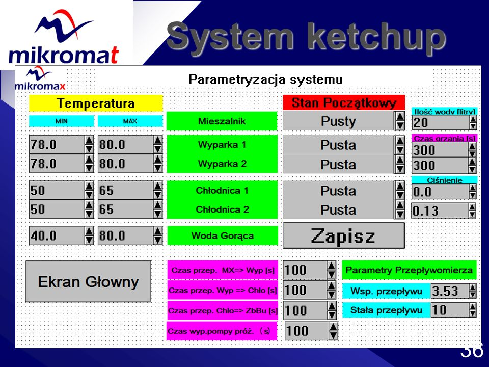 36 Rodzaje Automatyki System ketchup