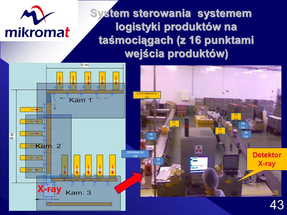 43 System sterowania systemem logistyki produktów na taśmociągach (z 16 punktami wejścia produktów) X-ray Detektor X-ray