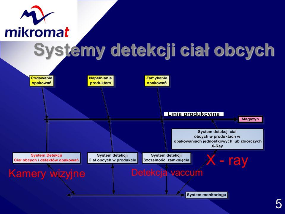 5 Systemy detekcji ciał obcych X - ray Kamery wizyjne Detekcja vaccum