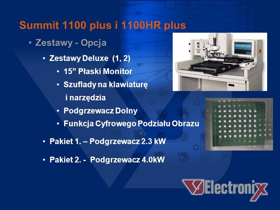 Summit 1100 plus i 1100HR plus Pakiety Opcjonalne Pakiety 1, 2 Podgrzewacz dolny Funkcja Cyfrowego Podziału Obrazu Podstawka do monitora Pakiet 1. – P