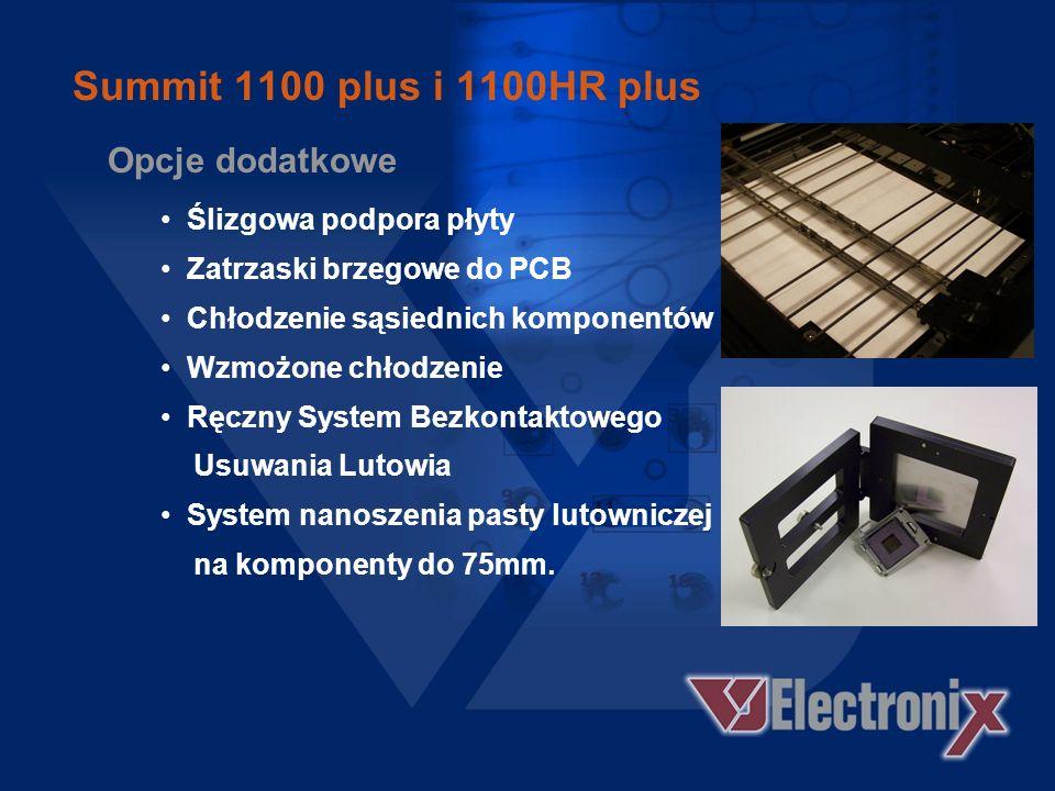 Summit 1100 plus i 1100HR plus Zestawy - Opcja Zestawy Deluxe (1, 2) 15 Płaski Monitor Szuflady na klawiaturę i narzędzia Podgrzewacz Dolny Funkcja Cyfrowego Podziału Obrazu Pakiet 1.