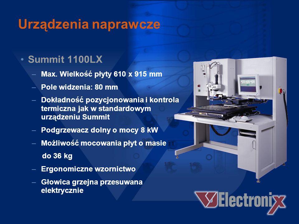 Summit 1100 plus i 1100HR plus Opcje dodatkowe Ślizgowa podpora płyty Zatrzaski brzegowe do PCB Chłodzenie sąsiednich komponentów Wzmożone chłodzenie Ręczny System Bezkontaktowego Usuwania Lutowia System nanoszenia pasty lutowniczej na komponenty do 75mm.