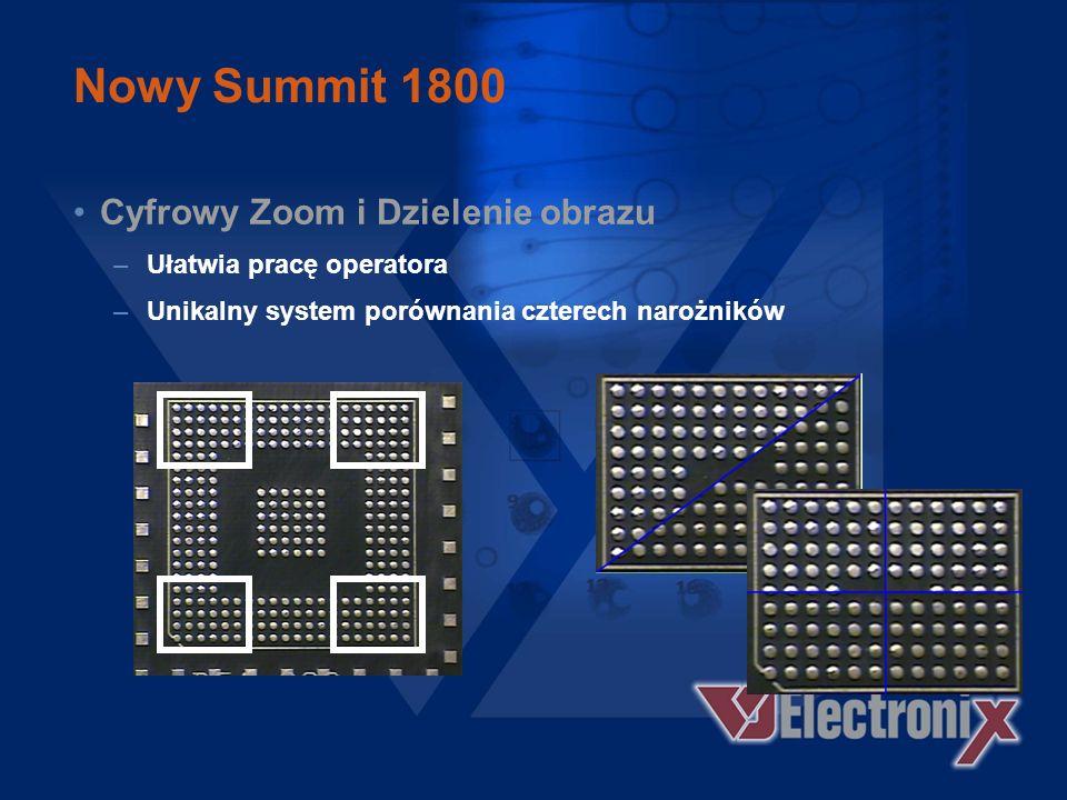 Urządzenia naprawcze Summit 1800 –Pole widzenia 65 mm –Głowica grzejna przesuwana elektrycznie –Zwiększona elastyczność procesu –Automatyczny podajnik