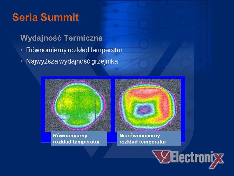 Nowe Funkcje urządzeń Summit Aktywna kontrola chłodzenia komponentów Umożliwia dokładną regulację i monitoring wielkości przepływu Wzmożone chłodzenie Regulowane nachylenie charakterystyki schładzania minimalizuje czas powyżej temperatury rozpływu Kontrola poprawności działania grzejnika Przy starcie profilu termicznego urządzenie sprawdza wszystkie grzejniki.