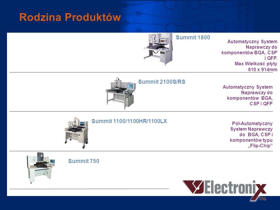 Rodzina Produktów Automatyczny System Naprawczy do komponentów BGA, CSP i QFP.