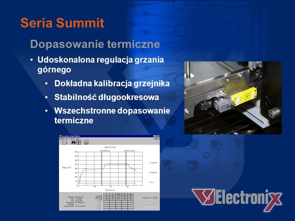 Auto - profilowanie Unikalna opcja automatycznego tworzenia profilu termicznego. - Udowodniona wysoka jakość działania - Proces termiczny o najwyższej