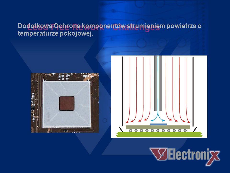 Technologia bezołowiowa - Wyzwania Profil do ochrony wrażliwych komponentów w podwyższonych temperaturach. Określ maksymalny limit temperaturowy