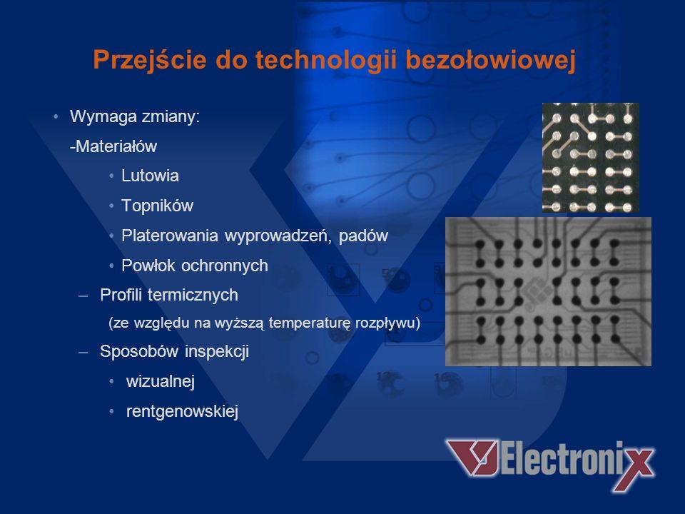 Wszystkie urządzenia serii Summit są przystosowane do pracy w technologii bezołowiowej! Prawidłowy profil termiczny