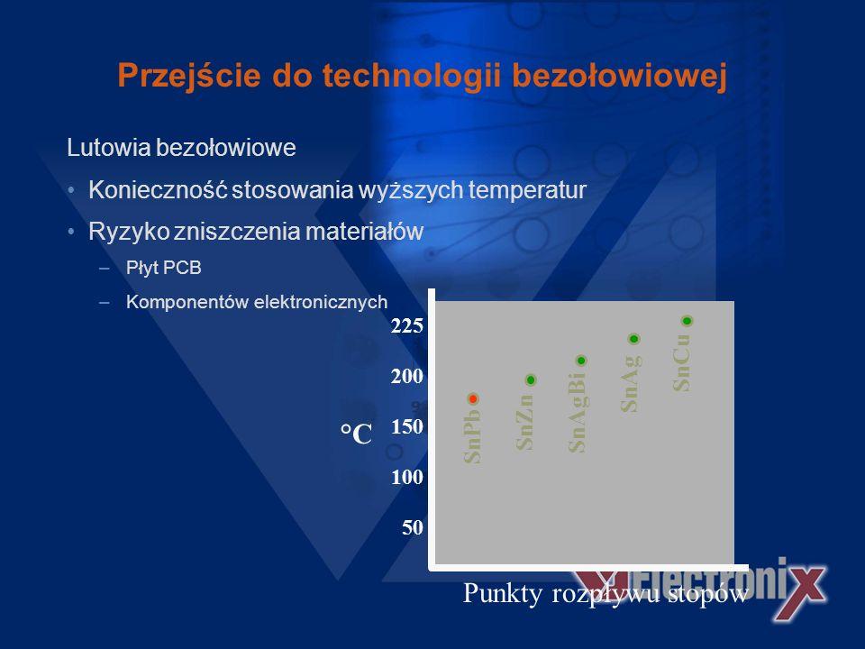Przejście do technologii bezołowiowej Wymaga zmiany: -Materiałów Lutowia Topników Platerowania wyprowadzeń, padów Powłok ochronnych –Profili termicznych (ze względu na wyższą temperaturę rozpływu) –Sposobów inspekcji wizualnej rentgenowskiej