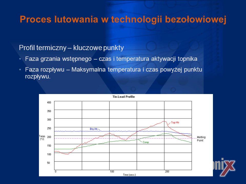 Przejście do technologii bezołowiowej Lutowia bezołowiowe Konieczność stosowania wyższych temperatur Ryzyko zniszczenia materiałów –Płyt PCB –Komponentów elektronicznych 100 50 150 200 SnPb SnZn SnAg SnCu SnAgBi 225 °C Punkty rozpływu stopów