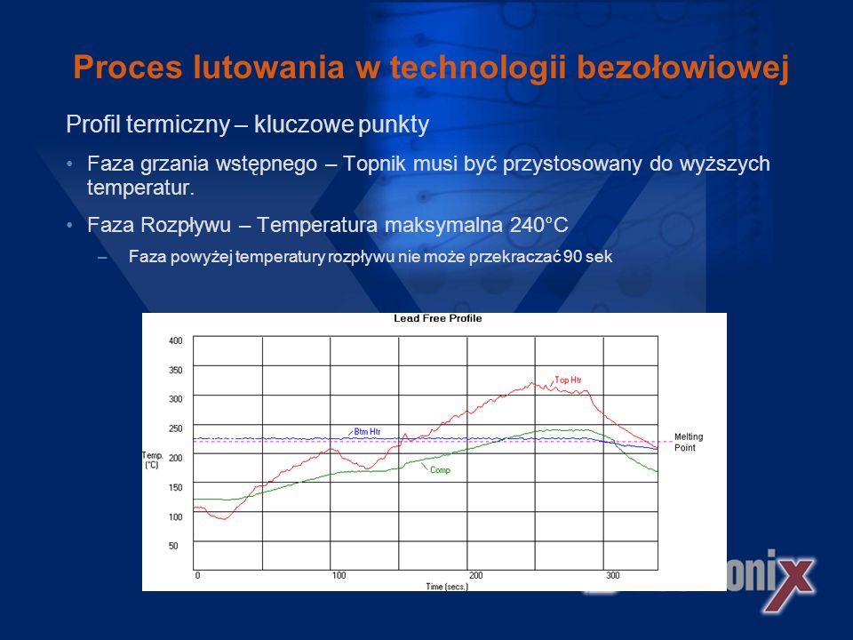 Proces lutowania w technologii bezołowiowej Profil termiczny – kluczowe punkty Faza grzania wstępnego – czas i temperatura aktywacji topnika Faza rozpływu – Maksymalna temperatura i czas powyżej punktu rozpływu.
