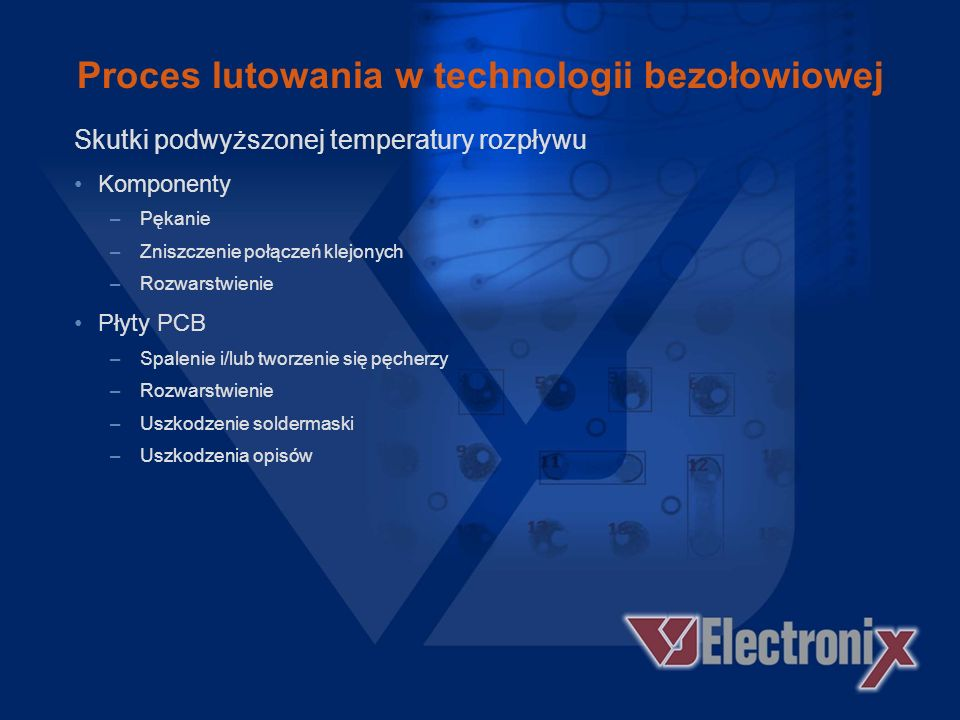 Proces lutowania w technologii bezołowiowej Profil termiczny – kluczowe punkty Faza grzania wstępnego – Topnik musi być przystosowany do wyższych temp