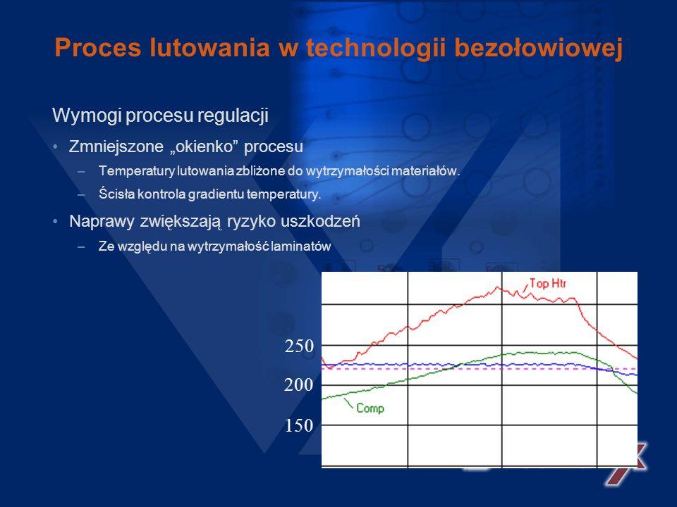 Proces lutowania w technologii bezołowiowej Skutki podwyższonej temperatury rozpływu Komponenty –Pękanie –Zniszczenie połączeń klejonych –Rozwarstwienie Płyty PCB –Spalenie i/lub tworzenie się pęcherzy –Rozwarstwienie –Uszkodzenie soldermaski –Uszkodzenia opisów