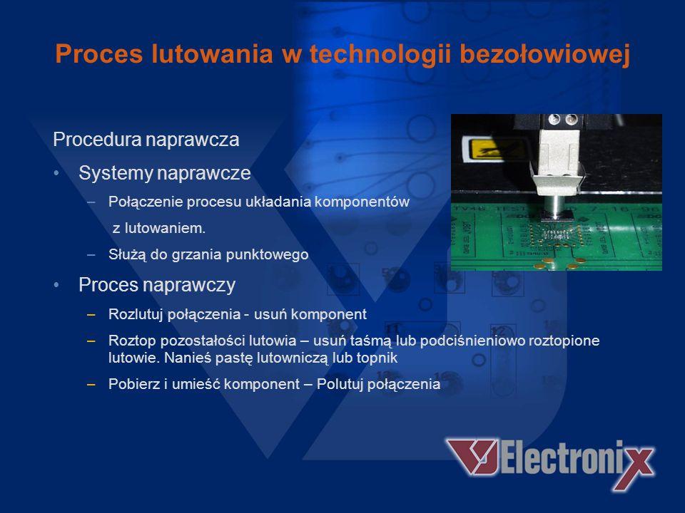 Proces lutowania w technologii bezołowiowej Wymogi procesu regulacji Zmniejszone okienko procesu –Temperatury lutowania zbliżone do wytrzymałości materiałów.