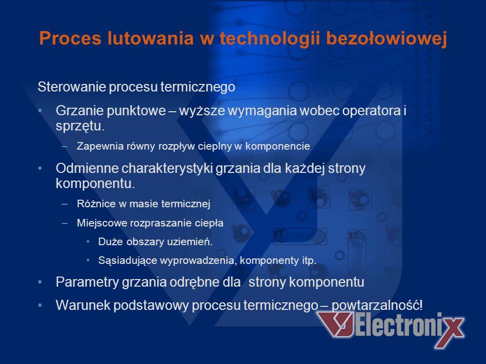 Proces lutowania w technologii bezołowiowej Proces termiczny dla aplikacji naprawczych Grzanie górne –Punktowe rozgrzanie komponentu Aktywacja topnika
