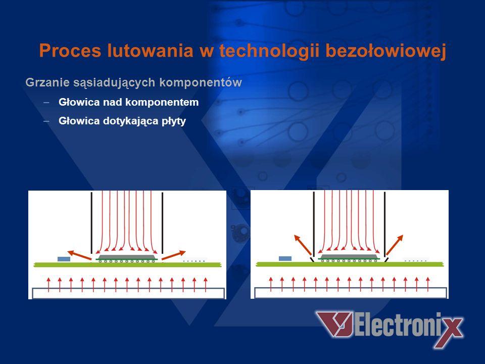 Proces lutowania w technologii bezołowiowej Kluczowe znaczenie grzania dolnego Zminimalizowanie wymaganego przepływu ciepła przez komponent. Wielostro