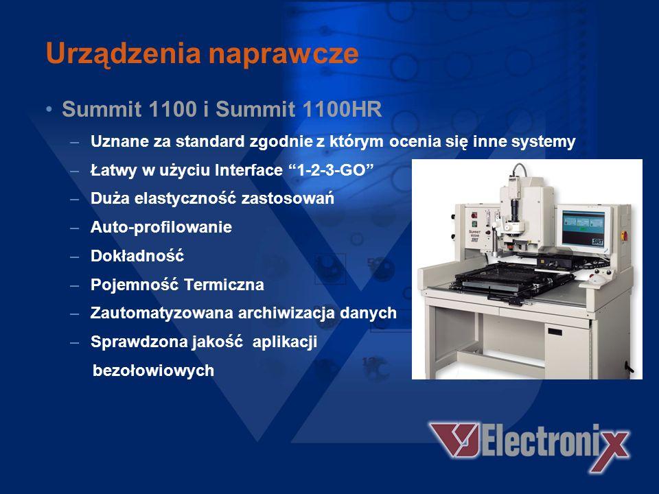 Urządzenia naprawcze Summit 1100 i Summit 1100HR –Uznane za standard zgodnie z którym ocenia się inne systemy –Łatwy w użyciu Interface 1-2-3-GO –Duża elastyczność zastosowań –Auto-profilowanie –Dokładność –Pojemność Termiczna –Zautomatyzowana archiwizacja danych –Sprawdzona jakość aplikacji bezołowiowych