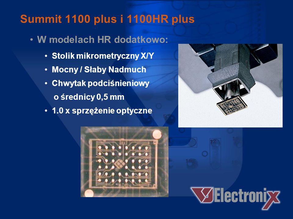 Urządzenia naprawcze Summit 1100 i Summit 1100HR –Uznane za standard zgodnie z którym ocenia się inne systemy –Łatwy w użyciu Interface 1-2-3-GO –Duża