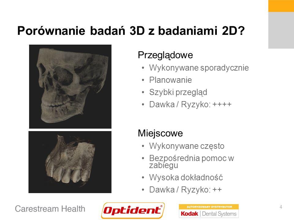 4 Porównanie badań 3D z badaniami 2D.