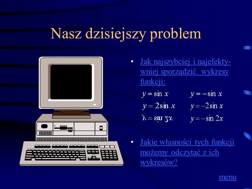 Nasz dzisiejszy problem Jak najszybciej i najefekty- wniej sporządzić wykresy funkcji:Jak najszybciej i najefekty- wniej sporządzić wykresy funkcji: Jakie własności tych funkcji możemy odczytać z ich wykresów?Jakie własności tych funkcji możemy odczytać z ich wykresów.