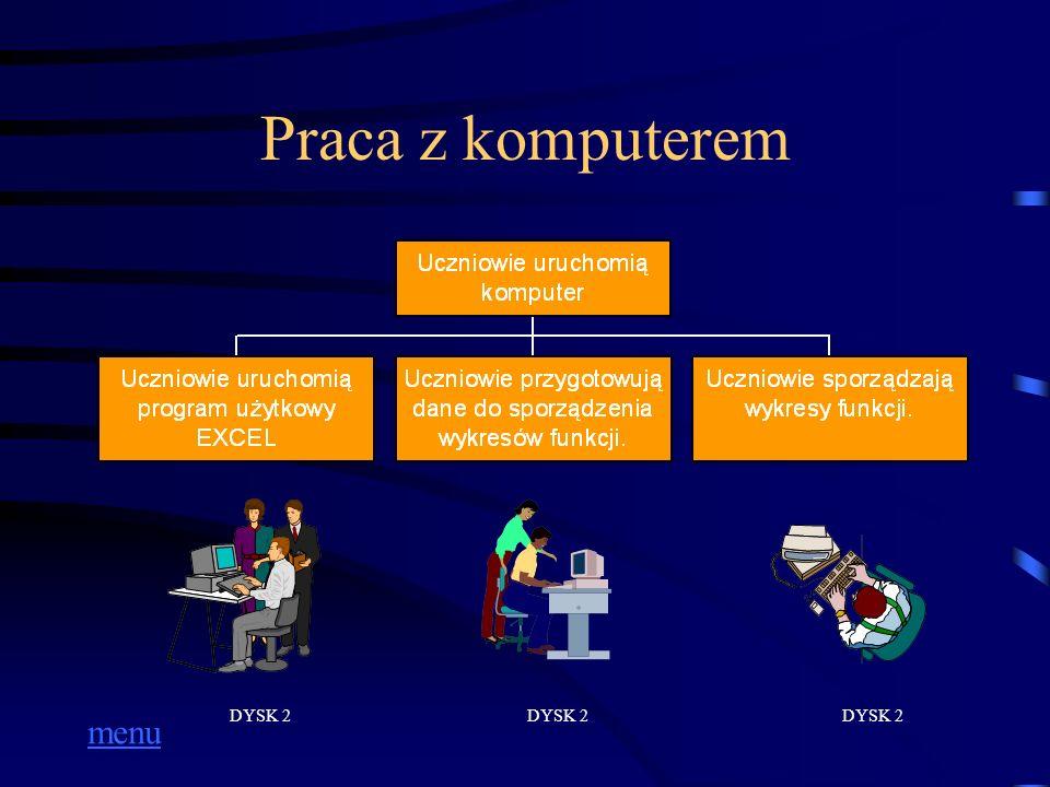 Praca z komputerem menu DYSK 2