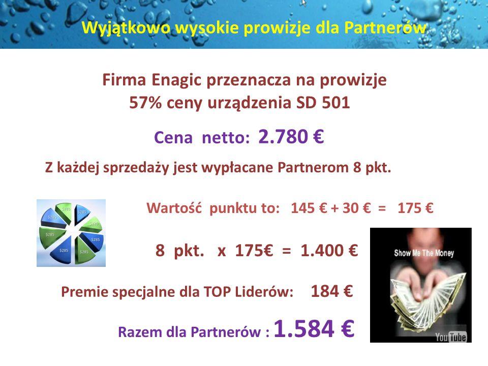 Firma Enagic przeznacza na prowizje 57% ceny urządzenia SD 501 Cena netto: 2.780 8 pkt. x 175 = 1.400 Wartość punktu to: 145 + 30 = 175 Z każdej sprze