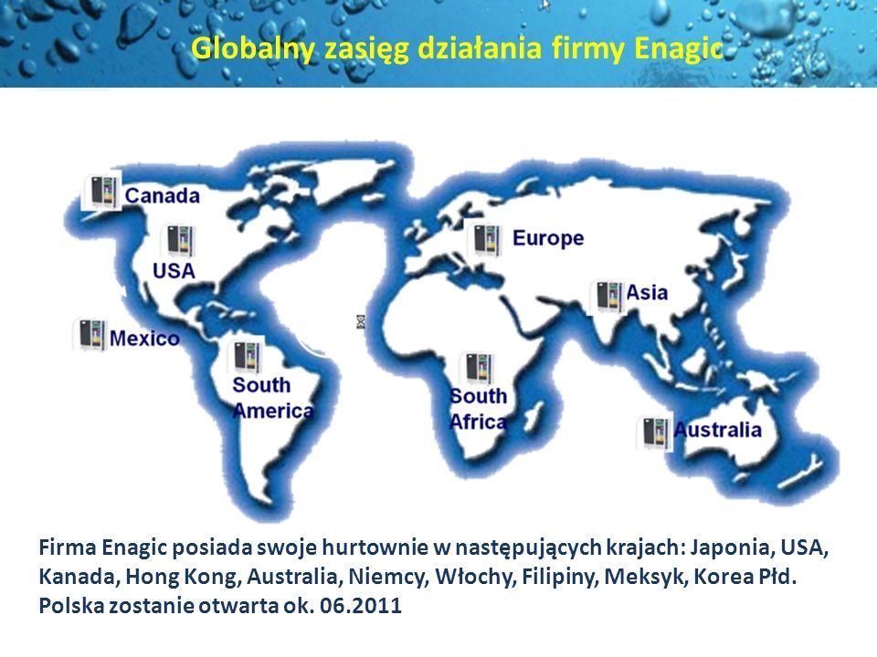 Firma Enagic posiada swoje hurtownie w następujących krajach: Japonia, USA, Kanada, Hong Kong, Australia, Niemcy, Włochy, Filipiny, Meksyk, Korea Płd.