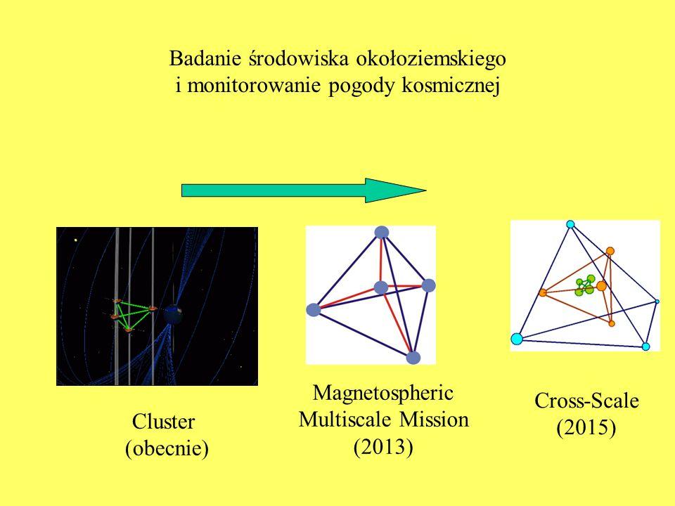 Badanie środowiska okołoziemskiego i monitorowanie pogody kosmicznej Magnetospheric Multiscale Mission (2013) Cross-Scale (2015) Cluster (obecnie)