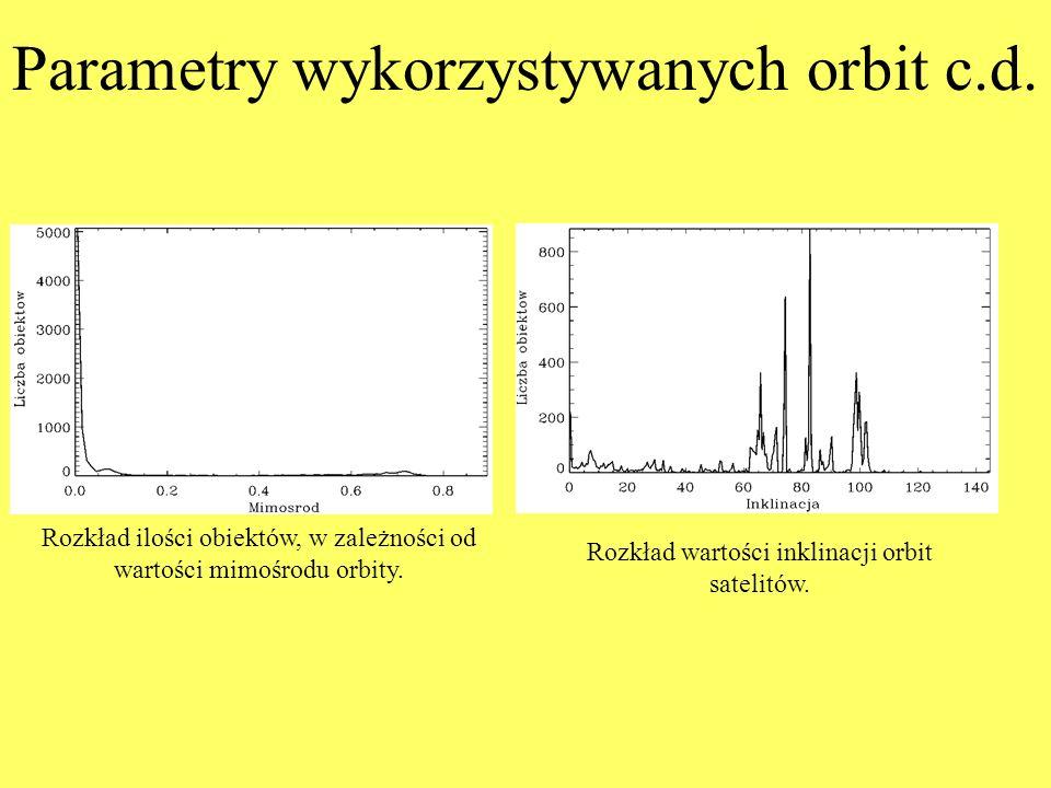 Parametry wykorzystywanych orbit c.d.