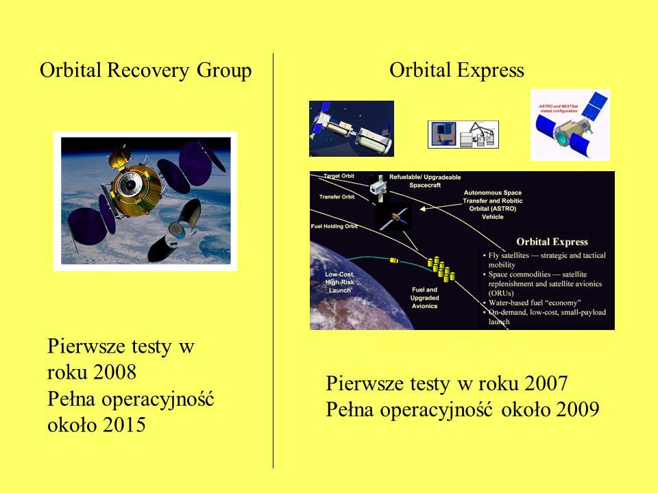 Orbital Recovery Group Orbital Express Pierwsze testy w roku 2007 Pełna operacyjność około 2009 Pierwsze testy w roku 2008 Pełna operacyjność około 2015