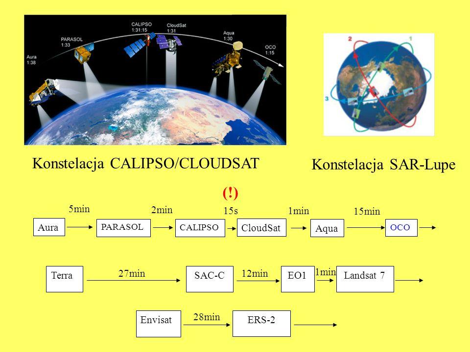 Landsat 7TerraSAC-CEO1 27min 1min 12min Envisat ERS-2 28min OCO Aura CloudSat Aqua 2min 15min 1min CALIPSO PARASOL 15s 5min Konstelacja CALIPSO/CLOUDSAT Konstelacja SAR-Lupe (!)