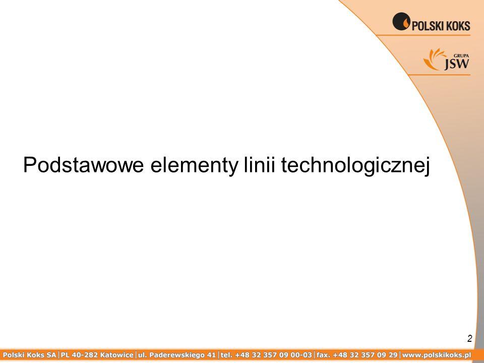 Podstawowe elementy linii technologicznej 2